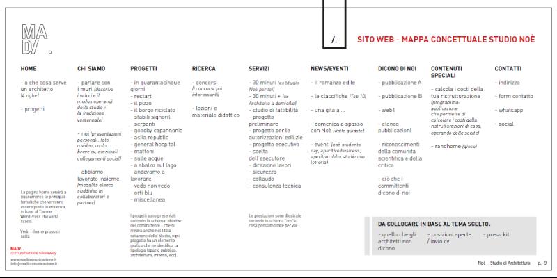 MADI-comunicazione_manuale-digitale-4